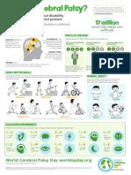 WorldCPDay 2016 WhatisCP Infographic WORLD