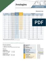 Gore sealants/gaskets dimensions