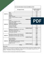 encargos-sociais-tabela DNIT.pdf