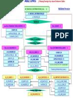 r12 Sla Flowchart and Table Links Po Gl Rcv Xla Invoice Validated