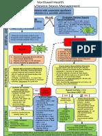 sepsis_algorithm.pdf