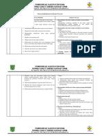 Materi Inaktif - Magang Dinas Arsip Kab. Bima