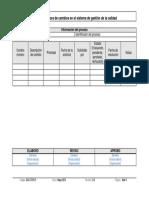 Formato Bitacora de Cambios en el SGC