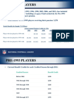 NFL Player Pension Increases