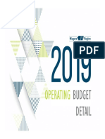 2019 Operating Budget Detail - ABC