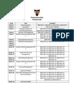 Copy of Entrepreneurship Pacing Guide