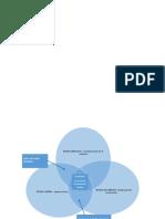 API2 SOCIOLOGIA DEL PODER UES21