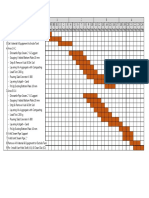 Micro Schedule - T1 Retrofitting
