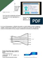 Análisis teórico hidrodinamica