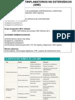 Presentación de Farmacos (1)