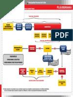 FLUJOGRAMA LICENCIA DE EDIFICACION MODALIDAD C Y D.pdf