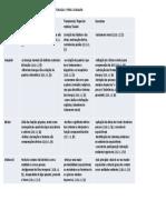 Quadro+Pessoti.pdf