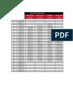 Gauge sheet standard.pdf