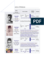 List of Prime Ministers of Malaysia