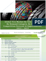 Global Tire Market 2023
