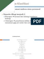 Sinusitis Maksilaris Dentogen DIpo