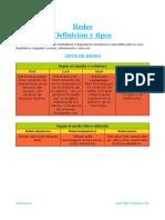 74942047 Redes Definicion y Tipos