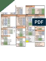 Planilha de custos de Lajes treliçadas pré-moldadas