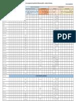 Carte des enseignements de spécialité des établissements publics - Académie de Strasbourg