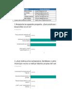 Listado de Encuestados y Analisis de La Información Graficada