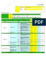 KPI Satpam