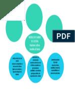 model de cambio cultura.pptx