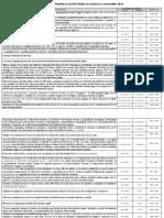 Legea 171_2010 Republicata