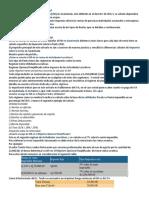 Cómo Se Calcula El ISR en Guatemala