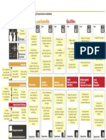 redefined proposition model companies.pdf