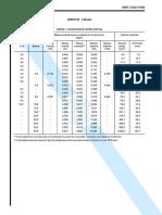 Concreto III, Tabelas de Referências