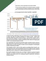 O déficit de emprego formal e a lenta recuperação do mercado de trabalho