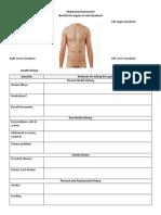 Abdominal Chart Guide