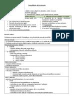 Generalidaes de los musculos.docx