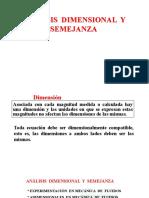 ANÁLISIS  DIMENSIONAL  Y  SEMEJANZA.pptx