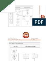 050-05 Task 2 Receipt of Sales Order.pdf