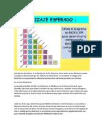 Diagrama de Moeller y Distribución Electrónica