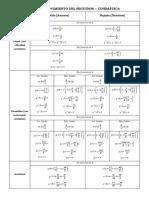 01 Ecuaciones Del Movimientos Del Seguidor - Fórmulas