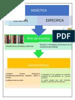 Didáctica y Plan