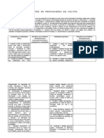 Matriz de Competências Do Curso de Psicologia
