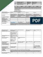 CS_RS1 DLL July 2- 6, 2018 Grade 12.docx