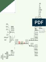Mapa Conceptual Producción Unidad 2