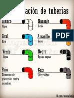 Identificación de Tuberias