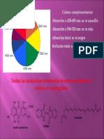 Sistema Pi Conjugado Sustancias Coloreadas