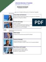 CRONOGRAMA #convencion #ppmadrid 2010