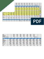 L&T Fin.holdings