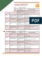 Especificaciones_B1.pdf