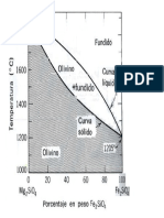Diagrama-olivino