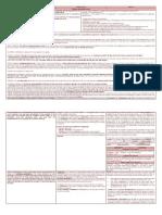 268499490-Philippine-Law-on-Sales-Art-1544-1623.pdf