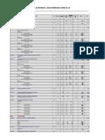 2.0 CERCO PERIMETRICO BCD.xls