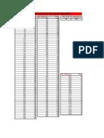 Tabla de Conversión de Notas(1).pdf